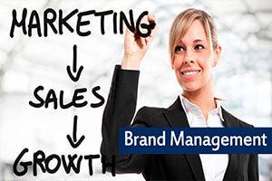 Marka Yönetimi ve İletişimi
